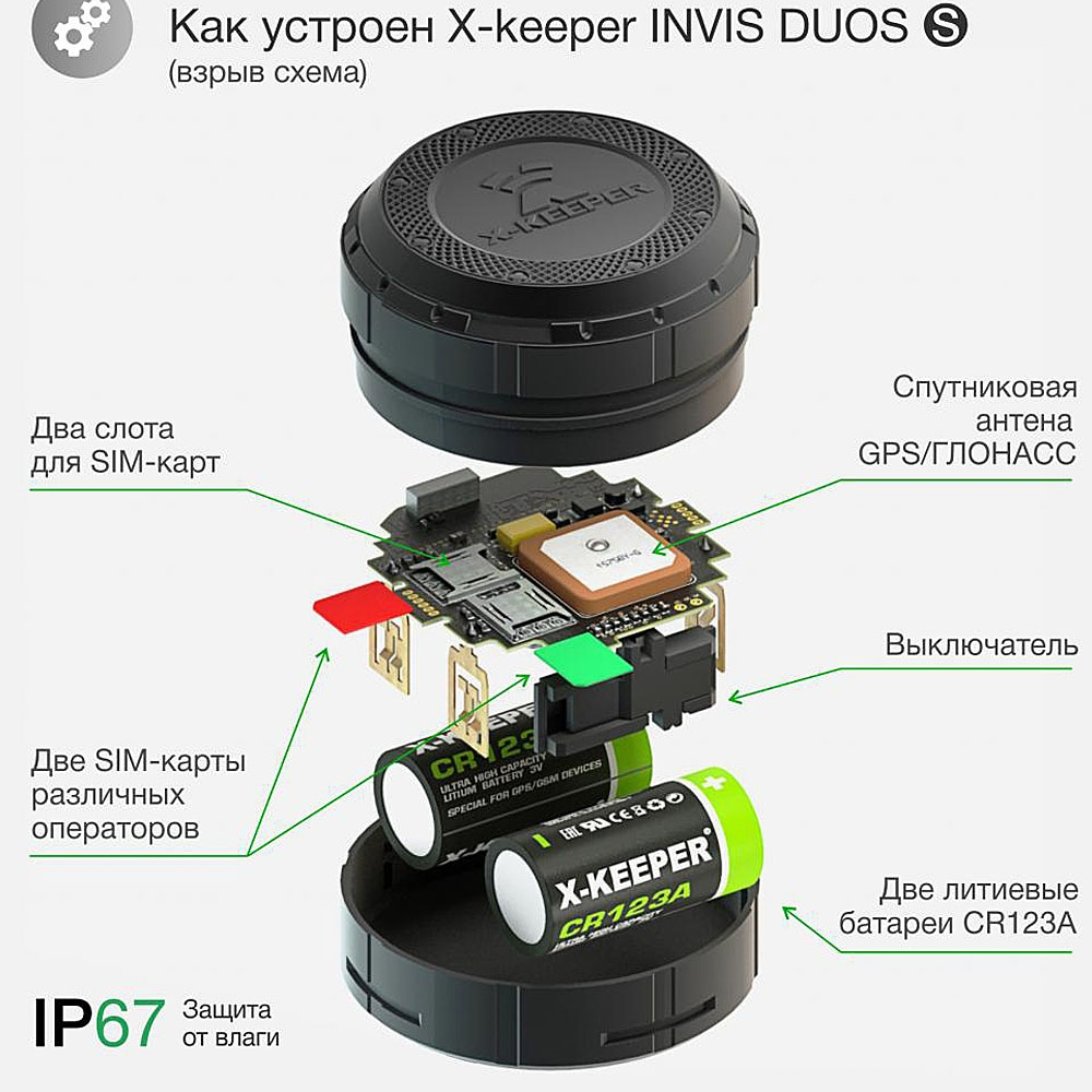 GPS маяк X-Keeper Invis Duos S UA 3