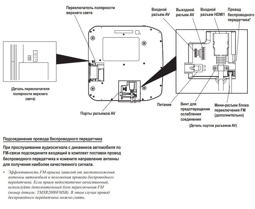 Потолочный монитор Alpine PKG-RSE3HDMI 2
